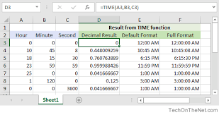 excel functions ms excel how to use the time function ws