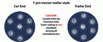 7 pin tractor trailer wiring diagram the wiring tractor trailer light wiring diagram jodebal
