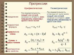 Разработка урока математики для класса по теме quot  Прогрессии Арифметическая Геометрическая Определение Последовательность кажды