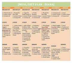 Diet Plan For Ra Rheumatoid Arthritis Diet Arthritis Diet