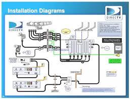 diagram wiring directv diagram the direct tv lnb and receiver setup direct tv lnb and receiver wiring diagram