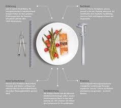 Culinary Design Concepts Five Star Cooking Suite Design Menu System Ag En