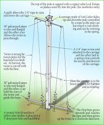 Small Picture The 25 best Hops trellis ideas on Pinterest Great ideas Hops