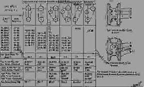 Fan Belt Chart Engine Truck Caterpillar 3406 3406