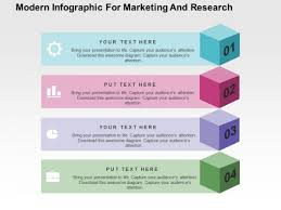 Powerpoint Template Research Modern Infographic For Marketing And Research Powerpoint