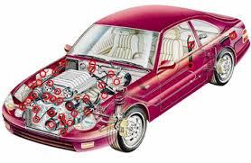 diagram of a car engine engines bilar