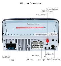 alfa romeo 147 dvd player gps navigation radio bluetooth ipod wiring diagram alfa romeo 147 dvd player gps navigation radio bluetooth ipod
