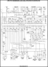 tj fuse box and 1997 jeep wrangler wiring diagram pdf 93 Jeep Wrangler Fuse Box Diagram wiring diagram of 1997 jeep wrangler pdf 1 wire 1993 jeep wrangler fuse box diagram