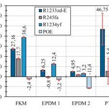 Iv Compatibility Chart Pdf 13 Inspirational Iv Fluids Compatibility Chart