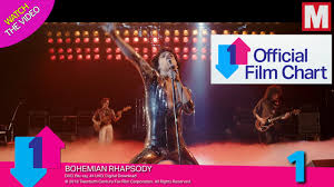Rhapsody Charts The Top 10 In The Official Film Charts