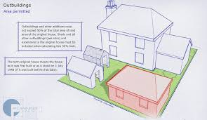 outbuildings and other additions must not exceed 50 of the total area of land around