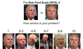 Rob Ford Funny Quotes