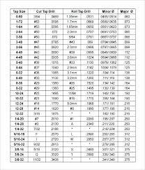 Helicoil Drill Chart Drill For 10 24 Tap Peluqueriaeldorado Co