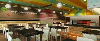 Interior Design Fast Food Plans