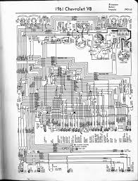 1964 chevy impala wiring diagram facbooik com 1964 Chevy Truck Wiring Diagram 2001 chevy impala radio wiring diagram 1969 chevy truck wiring diagram