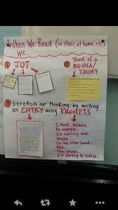Anchor Chart Notebook Writers Notebook Anchor Chart From Tcrwp Readers Workshop
