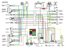 150cc go kart wiring diagram best of gy6 kandi go kart info 150cc go kart wiring diagram best of gy6 kandi