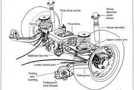 bmw i wiring diagram wiring diagram for car engine 2001 monte carlo ss radiator additionally bmw e30 m3 wiring diagram as well wiring diagram 1988