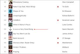 A Ten Minute Silent Song Is Soaring Up The Itunes Charts