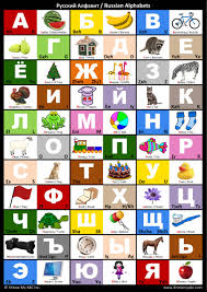 My Alphabet Chart Russian Alphabet Chart By I Know My Abc
