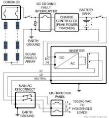 wiring diagram rv solar system (page 3) pics about space rv Off Grid Solar Wiring Diagram solar panel wiring diagram off grid off grid solar system wiring diagram