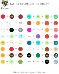 Chefmaster Food Color Mixing Chart Food Color Mixing Chart