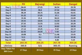 Comparison Chart Rvcj Media
