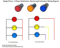 distribution board lights indicator wiring diagram for single lights indicator wiring diagram explanation in urdu hindi
