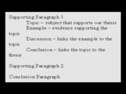 how to structure an ielts argument essay  how to structure an ielts argument essay