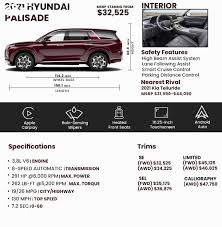 Check spelling or type a new query. 2021 Hyundai Palisade Price Review Ratings And Pictures Carindigo Com