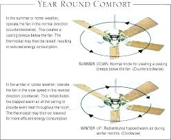 ceiling fan in summer direction for and winter