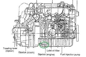 what oil for a yanmar 4jh3e archive yachting and boating world what oil for a yanmar 4jh3e archive yachting and boating world forums
