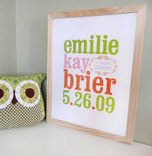 Small Picture Wall Baby Name Wall Art Home Interior Design