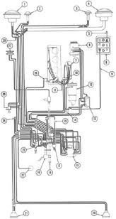 cj 5 wiring diagram jeep cj 5 wiring diagram