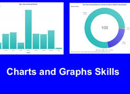 Charts And Graphs Skills Review Paths To Technology