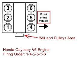 1986 ford 460 firing order diagram tropicalspa co 1986 ford 460 firing order diagram inspirational and cylinder locations 1978 ford 460 firing order