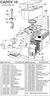 bunn coffee maker parts home and furnitures reference bunn coffee maker parts coffee maker parts diagram additionally bunn mercial coffee maker