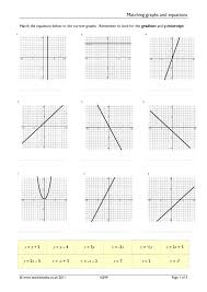 home algebra matching graphs and equations resource thumbnail