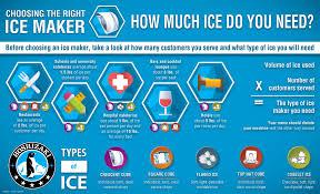 technical hoshizaki america inc ice calculator