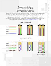 rj 11 jack wiring diagram car wiring diagram download moodswings co Phone Connector Wiring Diagram telephone cable wiring diagram with rj11 141 raster gif wiring an rj11 car wiring diagram download phone jack wiring diagram