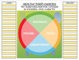 Try New Food Chart Kids Family Parenting Helping Other People Everyday