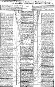 Images Of Web Chart Spider Web Chart 1924