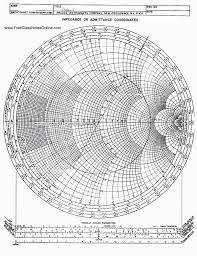 Smith Chart Computations Homework Solutions Page 8