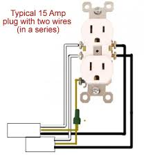 wall socket plug wiring diagram remodeling know how 110v plug wiring diagram at Plug In Wiring Diagram