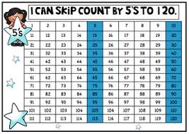 Number Charts And Worksheets For Skip Counting Counting Odd And Even Numbers