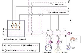 house wiring using electrical symbols the wiring diagram house wiring diagram symbols nilza house wiring