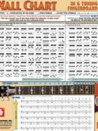 Dobro Chord Chart Dobro Wall Chart