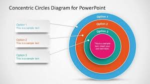 Concentric Circles Diagram Template For Powerpoint Circle