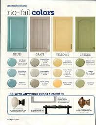 Martha Stewart Paint Color Chart Creativedotmedia Info