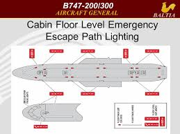cabin floor level emergency escape path lighting